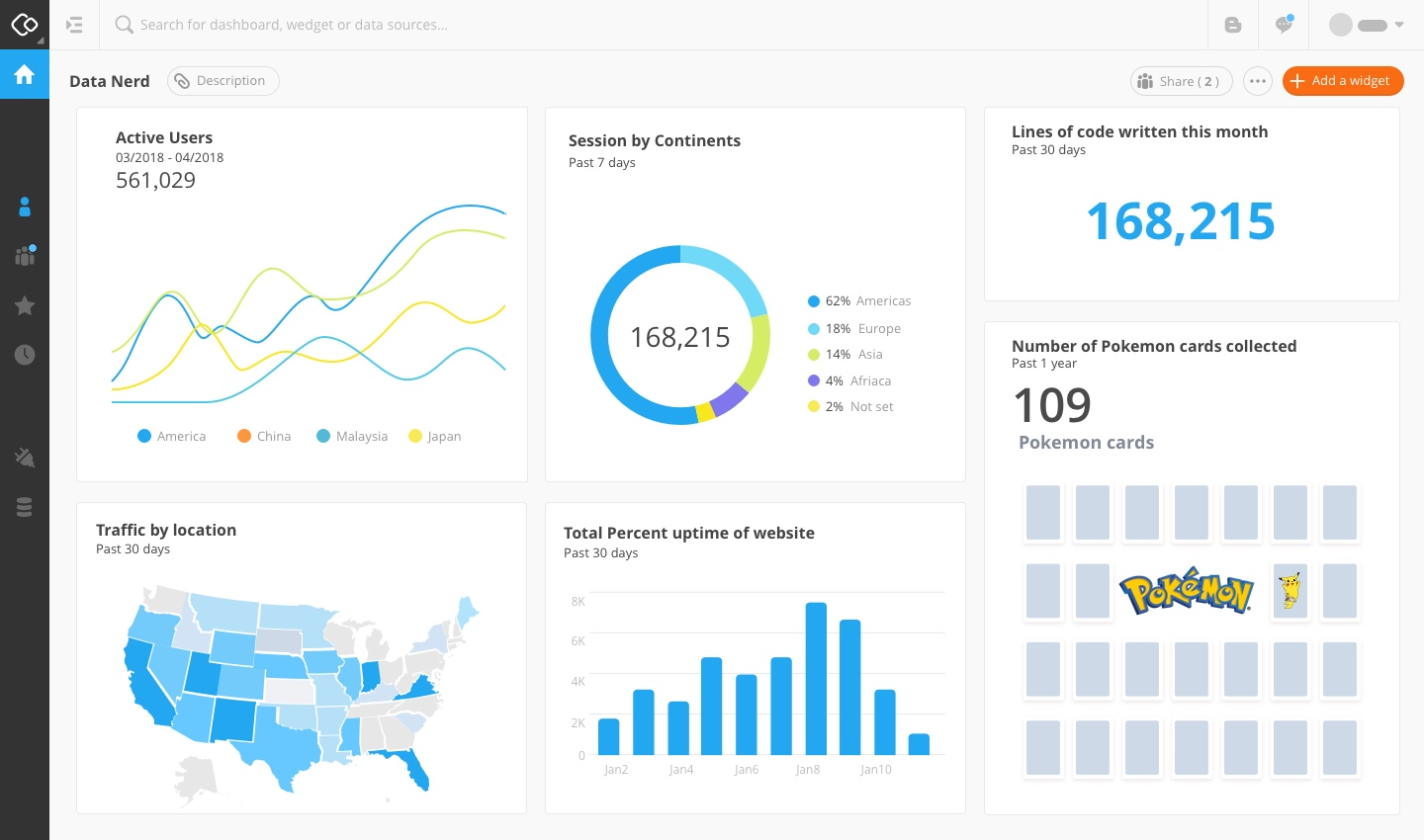 Google BigQuery API & Dashboards | Connect Now for Free!